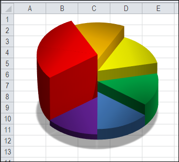 .what is a pie chart definition examples video lesson